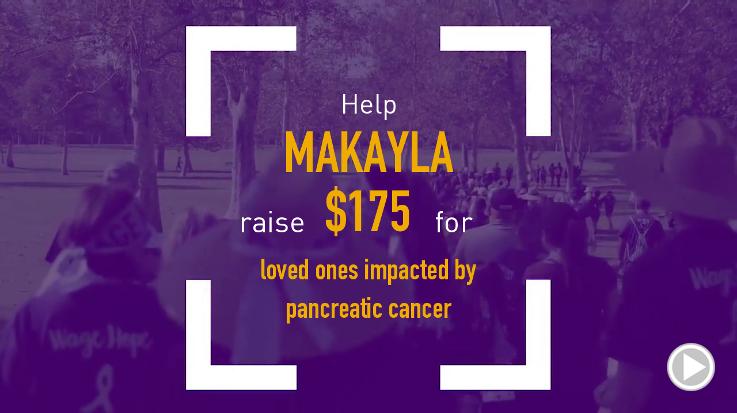 Help Makayla raise $175.00