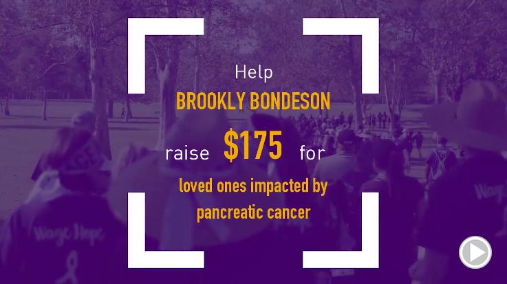 Help Brookly Bondeson raise $175.00